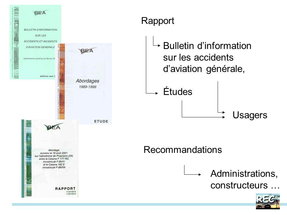 Bulletin dinformation sur les accidents daviation générale, Études Rapport Usagers Recommandations Administrations, constructeurs …