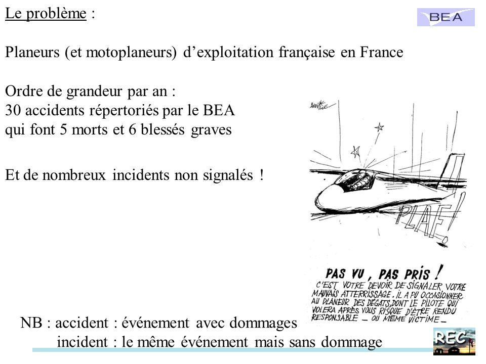 Le problème : Planeurs (et motoplaneurs) dexploitation française en France Ordre de grandeur par an : 30 accidents répertoriés par le BEA qui font 5 m