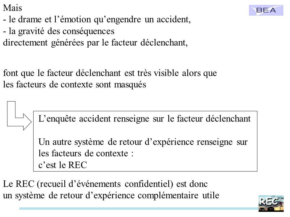 Mais - le drame et lémotion quengendre un accident, - la gravité des conséquences directement générées par le facteur déclenchant, font que le facteur