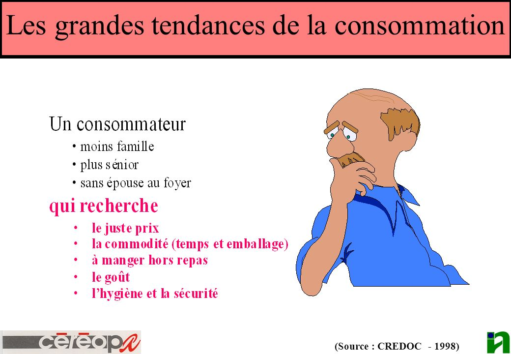 Les grandes tendances de la consommation (Source : CREDOC - 1998)