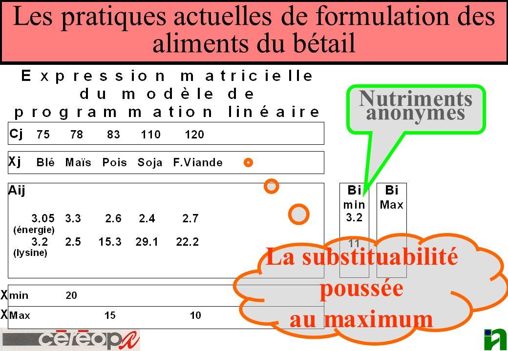 Les pratiques actuelles de formulation des aliments du bétail La substituabilité poussée au maximum Nutriments anonymes