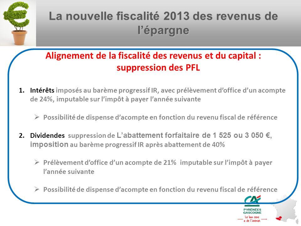 La nouvelle fiscalité 2013 des revenus de lépargne 10 Alignement de la fiscalité des revenus et du capital : suppression des PFL 1.Intérêts imposés au