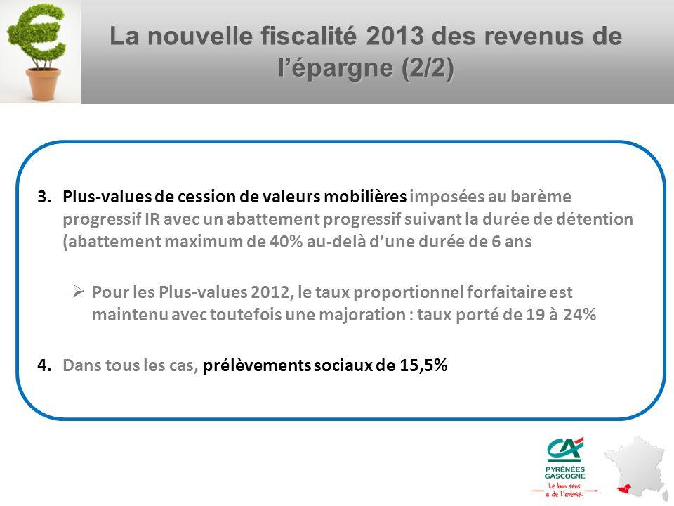 La nouvelle fiscalité 2013 des revenus de lépargne (2/2) 11 3.Plus-values de cession de valeurs mobilières imposées au barème progressif IR avec un ab