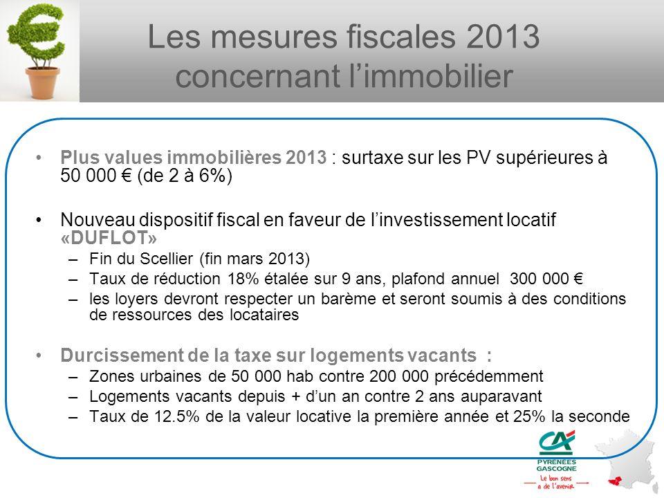 Les mesures fiscales 2013 concernant limmobilier Plus values immobilières 2013 : surtaxe sur les PV supérieures à 50 000 (de 2 à 6%) Nouveau dispositi