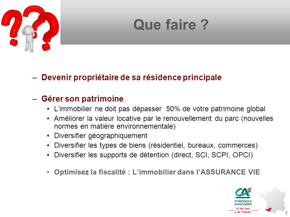 Que faire ? –Devenir propriétaire de sa résidence principale –Gérer son patrimoine Limmobilier ne doit pas dépasser 50% de votre patrimoine global Amé