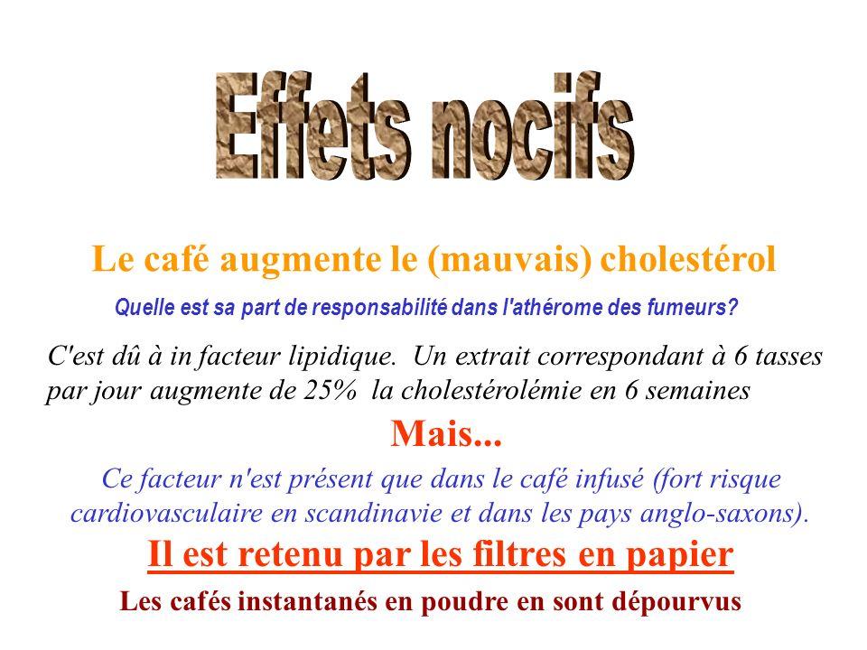 Le café augmente le (mauvais) cholestérol Quelle est sa part de responsabilité dans l'athérome des fumeurs? Mais... C'est dû à in facteur lipidique. U