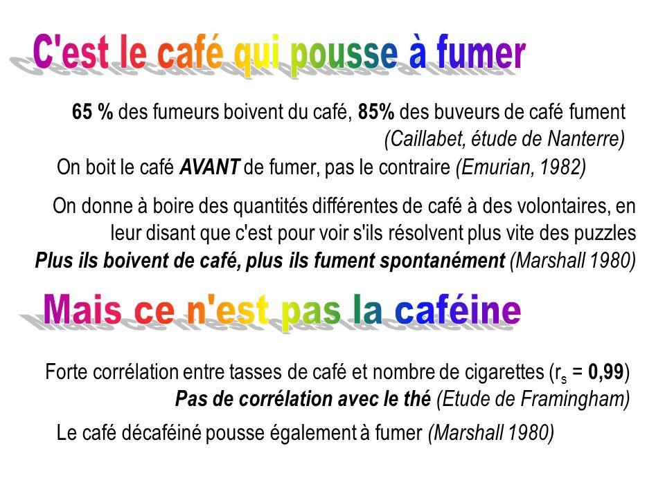 On boit le café AVANT de fumer, pas le contraire (Emurian, 1982) Le café décaféiné pousse également à fumer (Marshall 1980) Forte corrélation entre ta