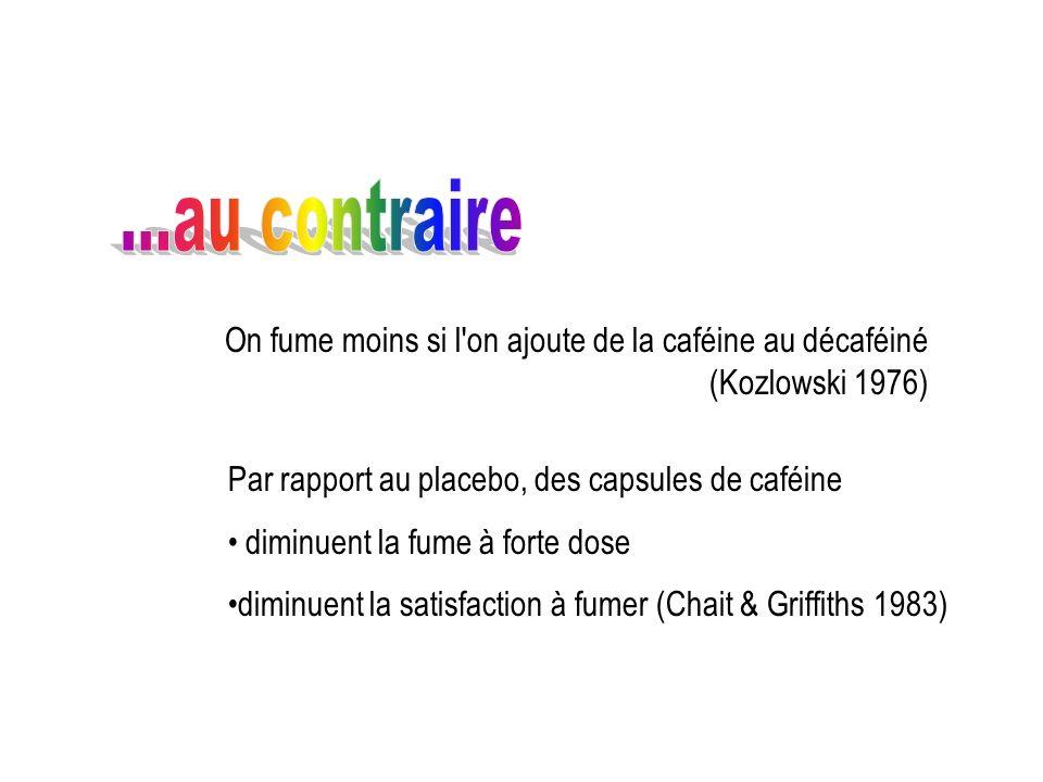 On fume moins si l'on ajoute de la caféine au décaféiné (Kozlowski 1976) Par rapport au placebo, des capsules de caféine diminuent la fume à forte dos
