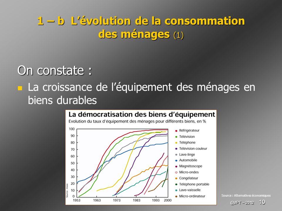 @JPT – 2012 10 1 – b Lévolution de la consommation des ménages (1) On constate : La croissance de léquipement des ménages en biens durables Source : A