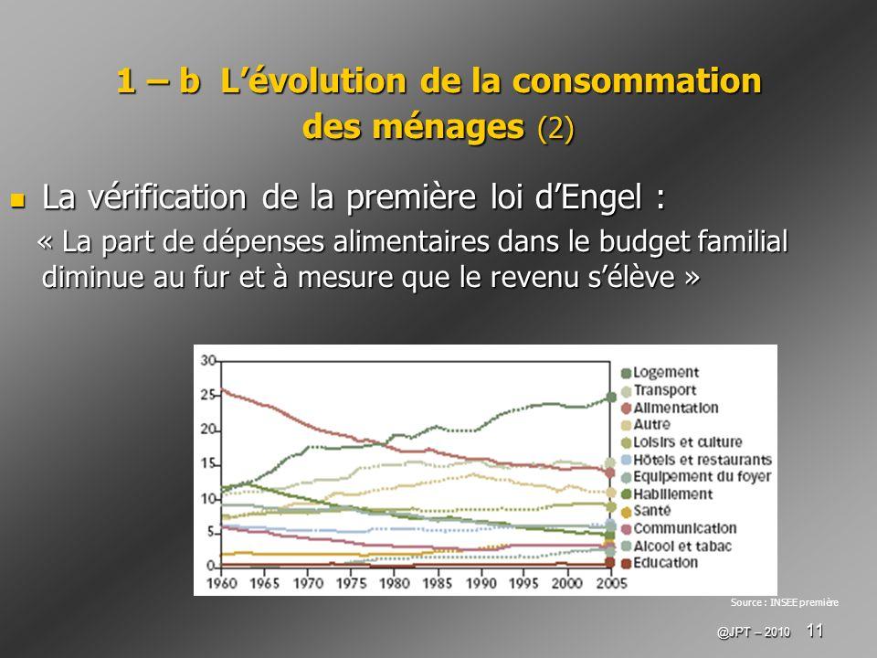 @JPT – 2010 11 Source : INSEE première 1 – b Lévolution de la consommation des ménages (2) La vérification de la première loi dEngel : La vérification
