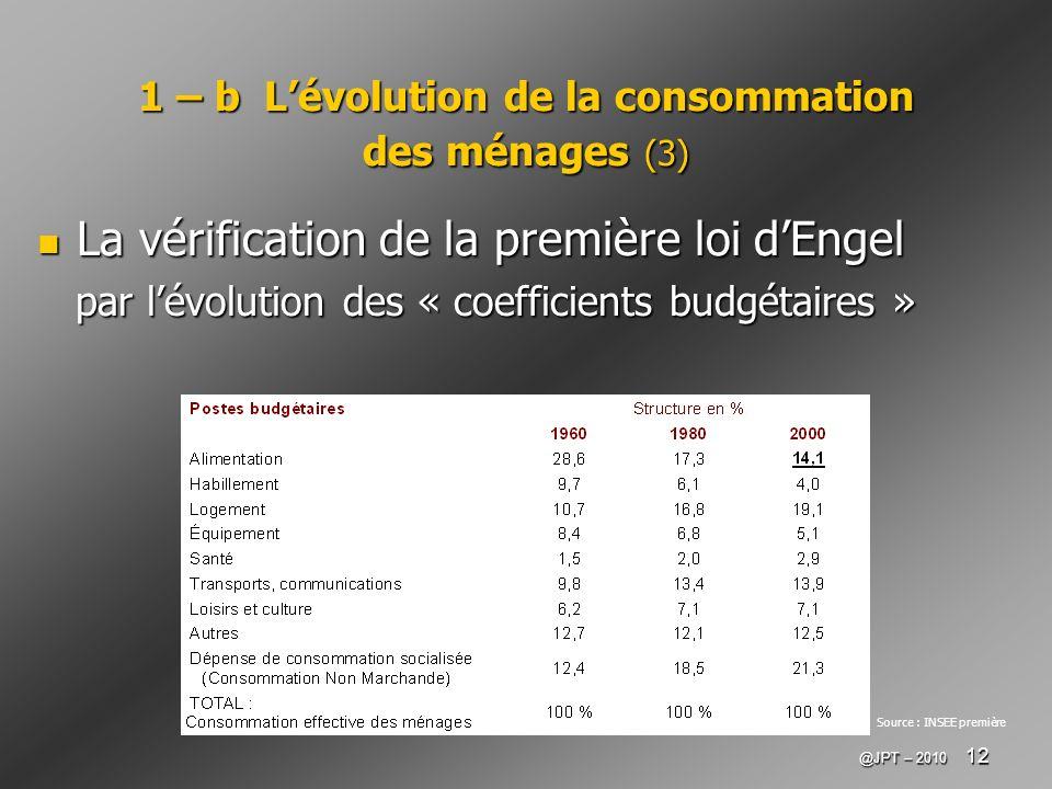 @JPT – 2010 12 Source : INSEE première 1 – b Lévolution de la consommation des ménages (3) La vérification de la première loi dEngel La vérification d