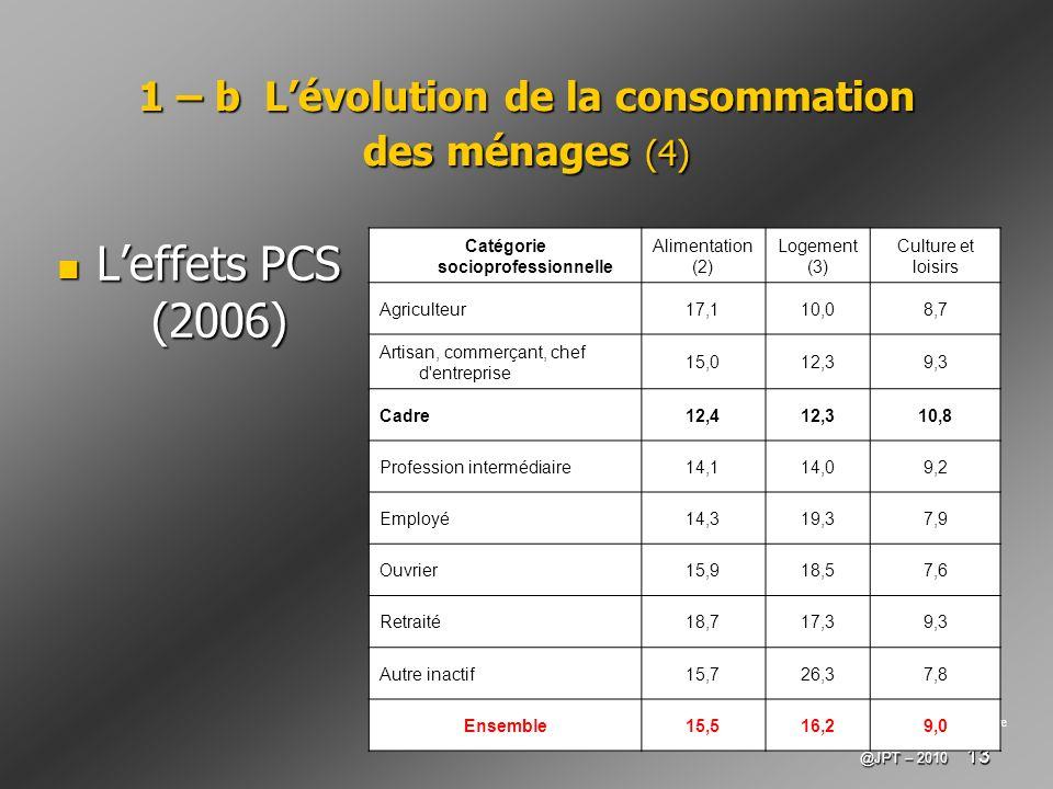 @JPT – 2010 13 Source : INSEE première 1 – b Lévolution de la consommation des ménages (4) Leffets PCS (2006) Leffets PCS (2006) Catégorie socioprofes