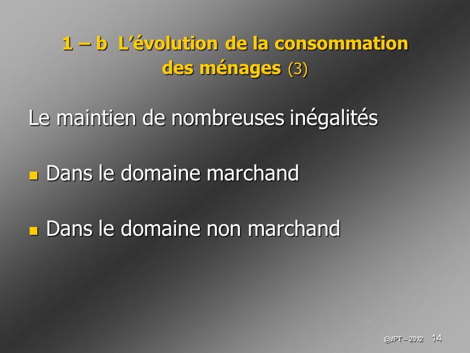 @JPT – 2012 14 1 – b Lévolution de la consommation des ménages (3) Le maintien de nombreuses inégalités Dans le domaine marchand Dans le domaine march