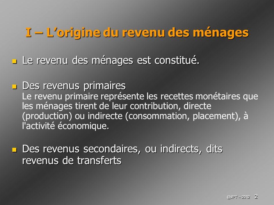 @JPT – 2012 2 I – Lorigine du revenu des ménages Le revenu des ménages est constitué. Le revenu des ménages est constitué. Des revenus primaires. Des