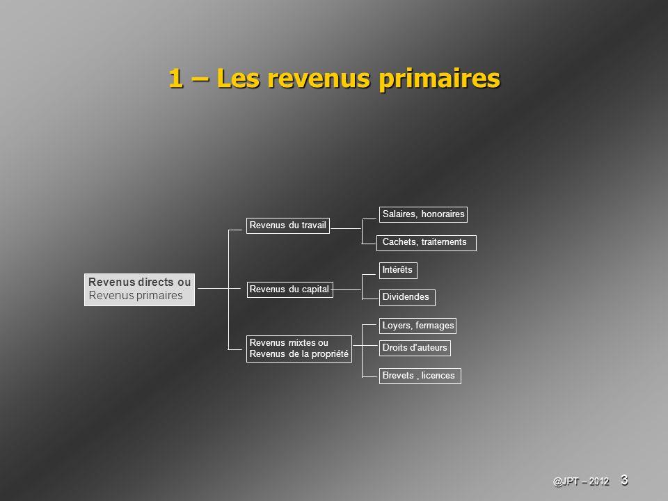 @JPT – 2012 3 1 – Les revenus primaires Revenus directs ou Revenus primaires Revenus du travail Salaires, honoraires Revenus mixtes ou Revenus de la p