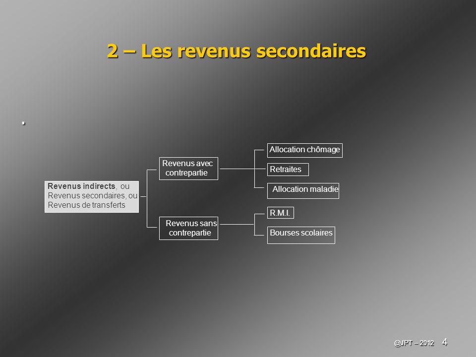 @JPT – 2012 4 2 – Les revenus secondaires. Revenus indirects, ou Revenus secondaires, ou Revenus de transferts Revenus avec contrepartie Revenus sans