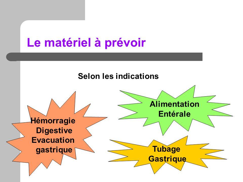Le matériel à prévoir Selon les indications Hémorragie Digestive Evacuation gastrique Alimentation Entérale Tubage Gastrique