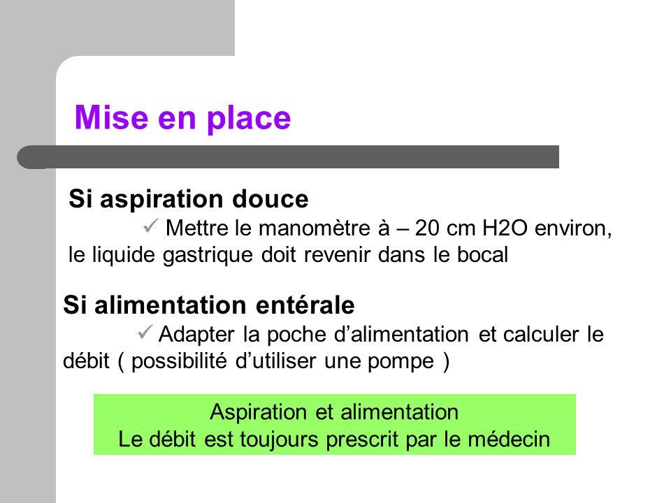 Mise en place Si aspiration douce Mettre le manomètre à – 20 cm H2O environ, le liquide gastrique doit revenir dans le bocal Si alimentation entérale