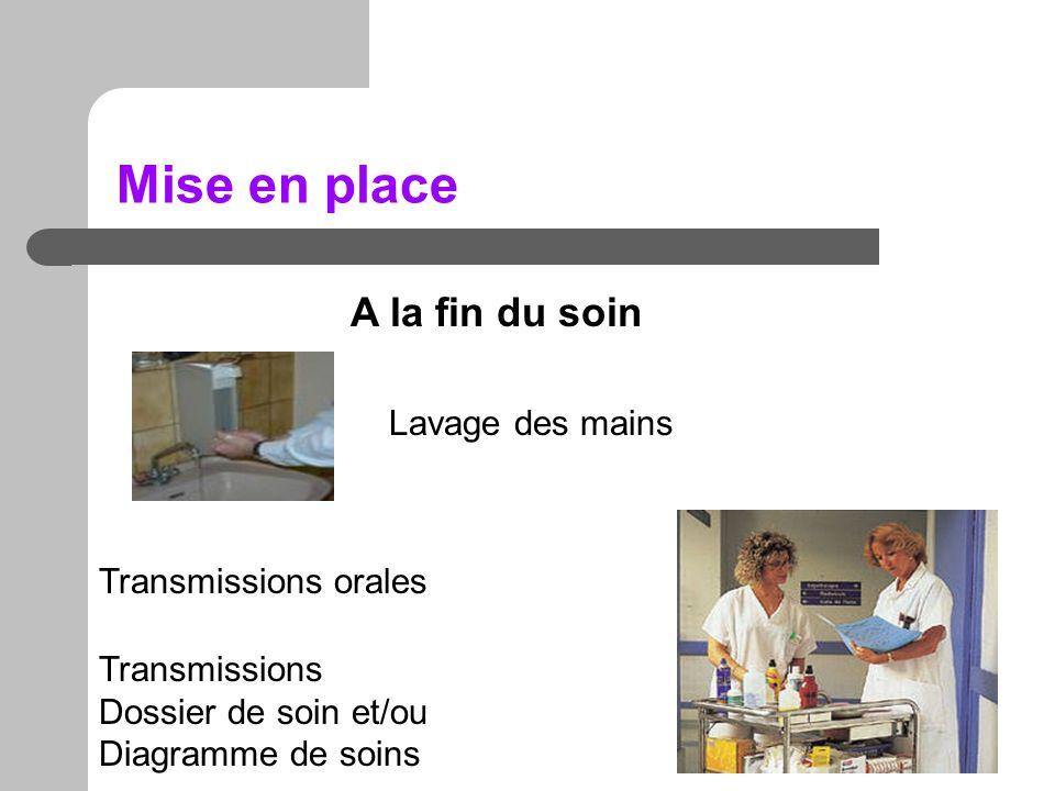 Mise en place A la fin du soin Lavage des mains Transmissions Dossier de soin et/ou Diagramme de soins Transmissions orales