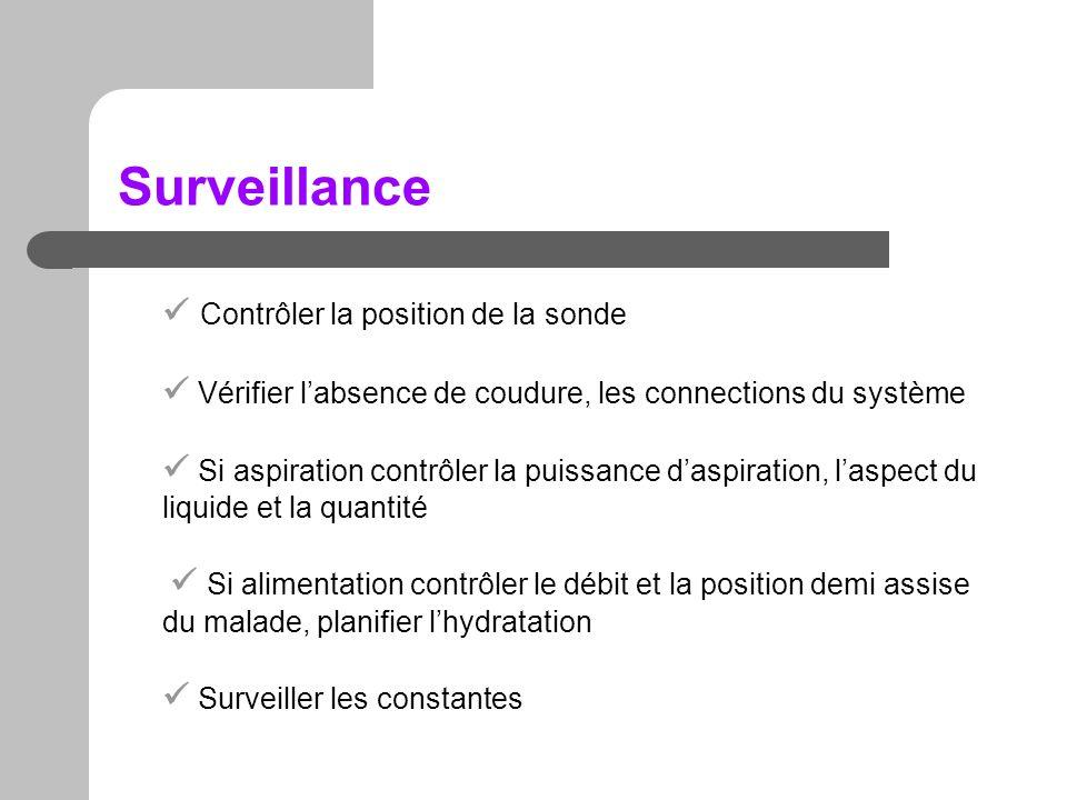Surveillance Contrôler la position de la sonde Vérifier labsence de coudure, les connections du système Si aspiration contrôler la puissance daspirati