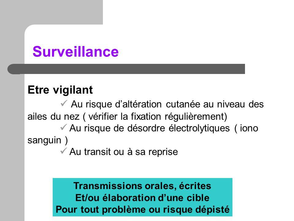 Surveillance Etre vigilant Au risque daltération cutanée au niveau des ailes du nez ( vérifier la fixation régulièrement) Au risque de désordre électr