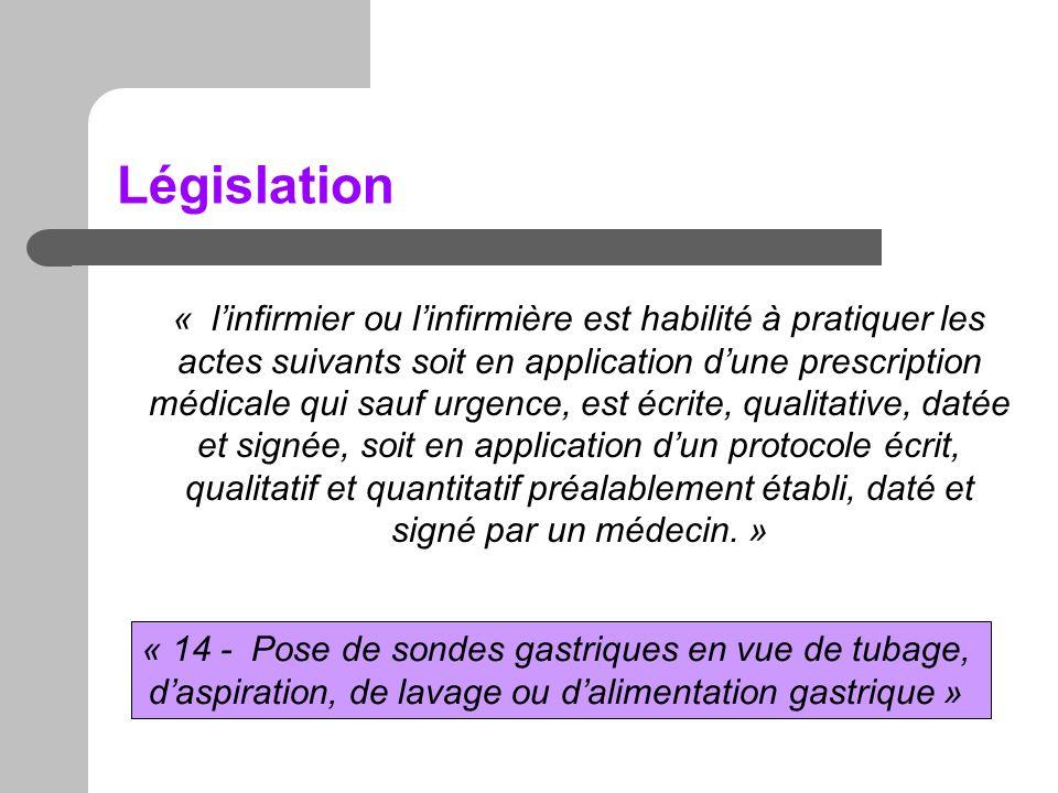 Législation « linfirmier ou linfirmière est habilité à pratiquer les actes suivants soit en application dune prescription médicale qui sauf urgence, e