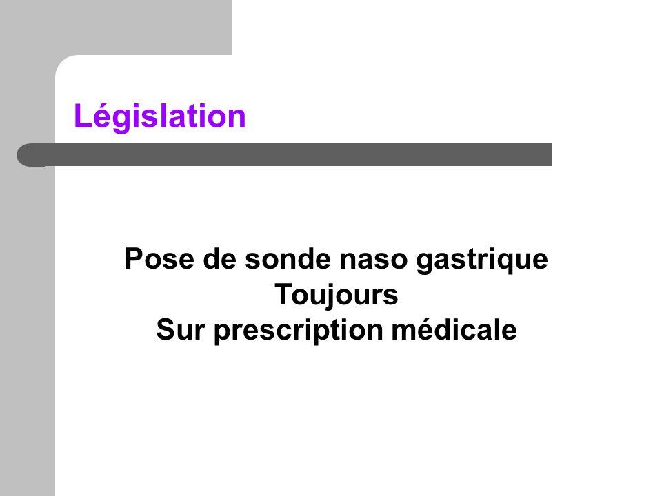 Législation Pose de sonde naso gastrique Toujours Sur prescription médicale