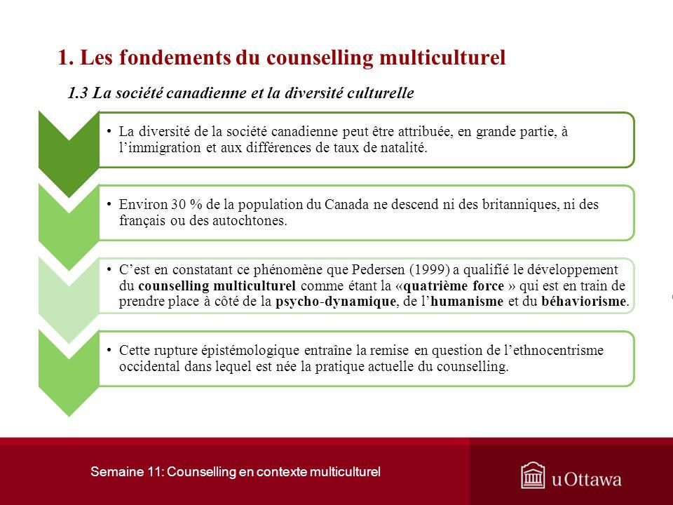 Semaine 11: Counselling en contexte multiculturel 1. Les fondements du counselling multiculturel 1.3 La société canadienne et la diversité culturelle