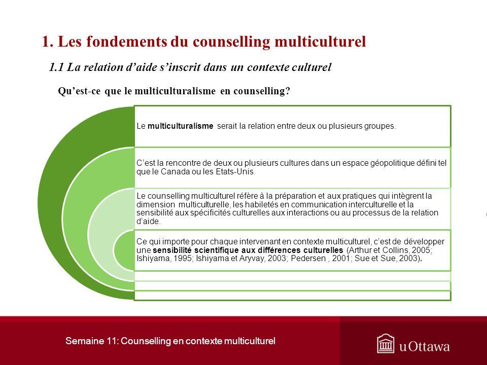 Semaine 11: Counselling en contexte multiculturel 1. Les fondements du counselling multiculturel Quest-ce que la culture? 1.1 La relation daide sinscr