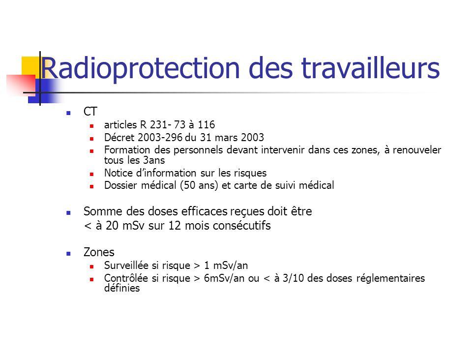Radioprotection des travailleurs CT articles R 231- 73 à 116 Décret 2003-296 du 31 mars 2003 Formation des personnels devant intervenir dans ces zones