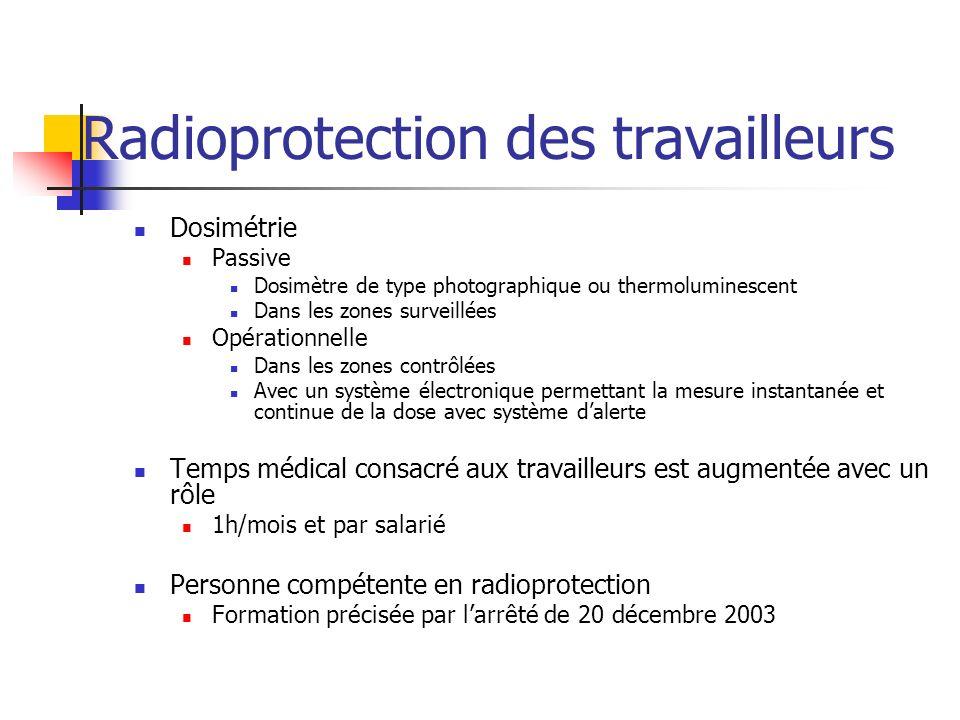 Radioprotection des travailleurs Dosimétrie Passive Dosimètre de type photographique ou thermoluminescent Dans les zones surveillées Opérationnelle Da