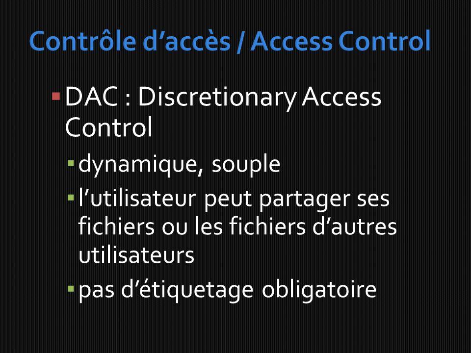 DAC : Discretionary Access Control dynamique, souple lutilisateur peut partager ses fichiers ou les fichiers dautres utilisateurs pas détiquetage obli