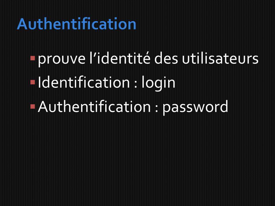 prouve lidentité des utilisateurs Identification : login Authentification : password