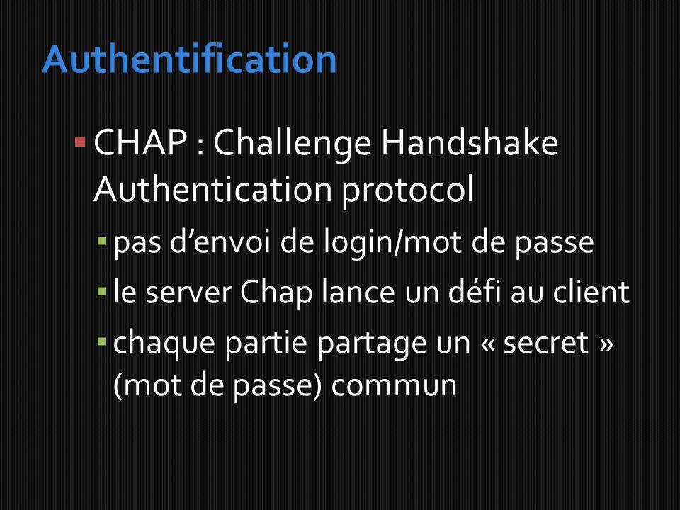 CHAP : Challenge Handshake Authentication protocol pas denvoi de login/mot de passe le server Chap lance un défi au client chaque partie partage un «