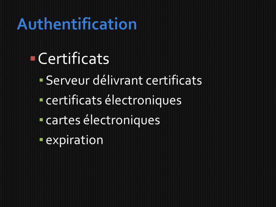 Certificats Serveur délivrant certificats certificats électroniques cartes électroniques expiration