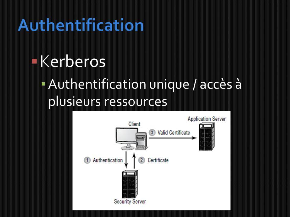 Kerberos Authentification unique / accès à plusieurs ressources