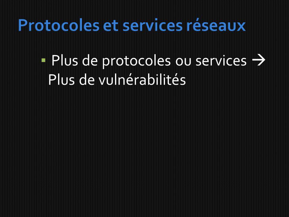 Plus de protocoles ou services Plus de vulnérabilités