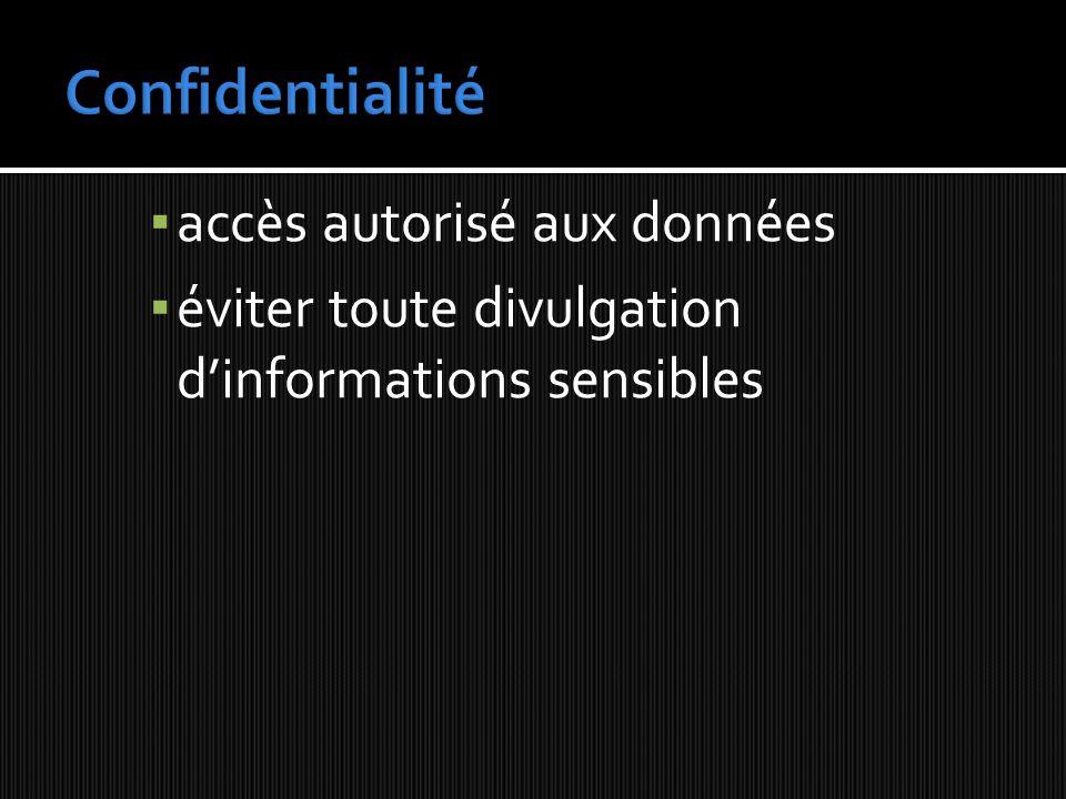accès autorisé aux données éviter toute divulgation dinformations sensibles