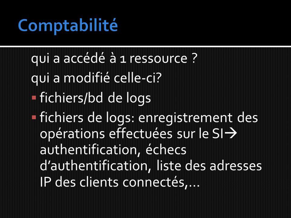 qui a accédé à 1 ressource ? qui a modifié celle-ci? fichiers/bd de logs fichiers de logs: enregistrement des opérations effectuées sur le SI authenti