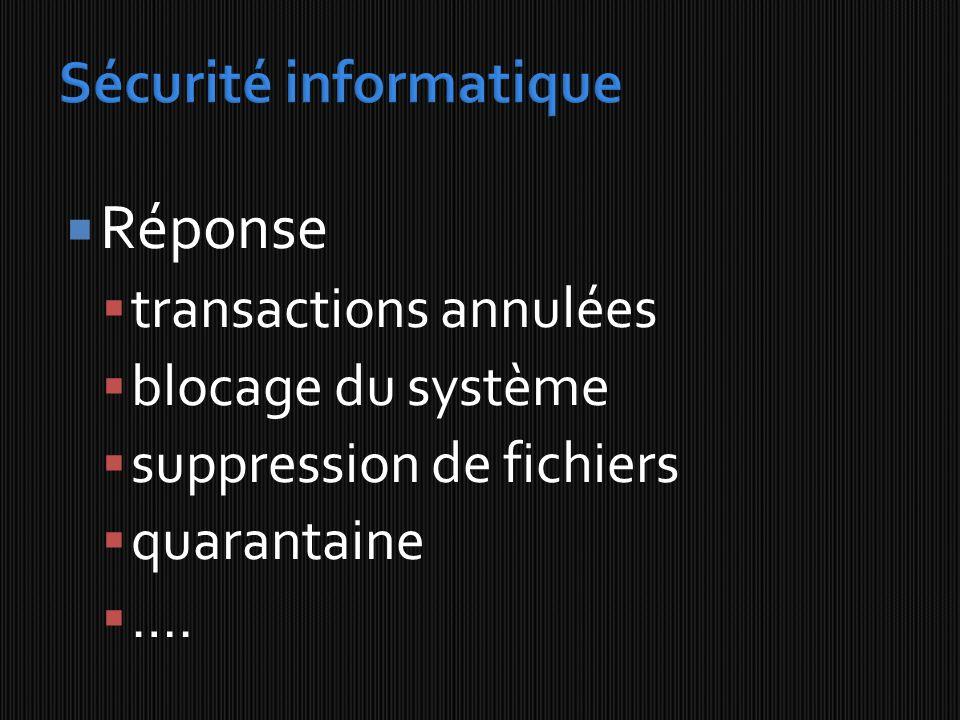 Réponse transactions annulées blocage du système suppression de fichiers quarantaine ….