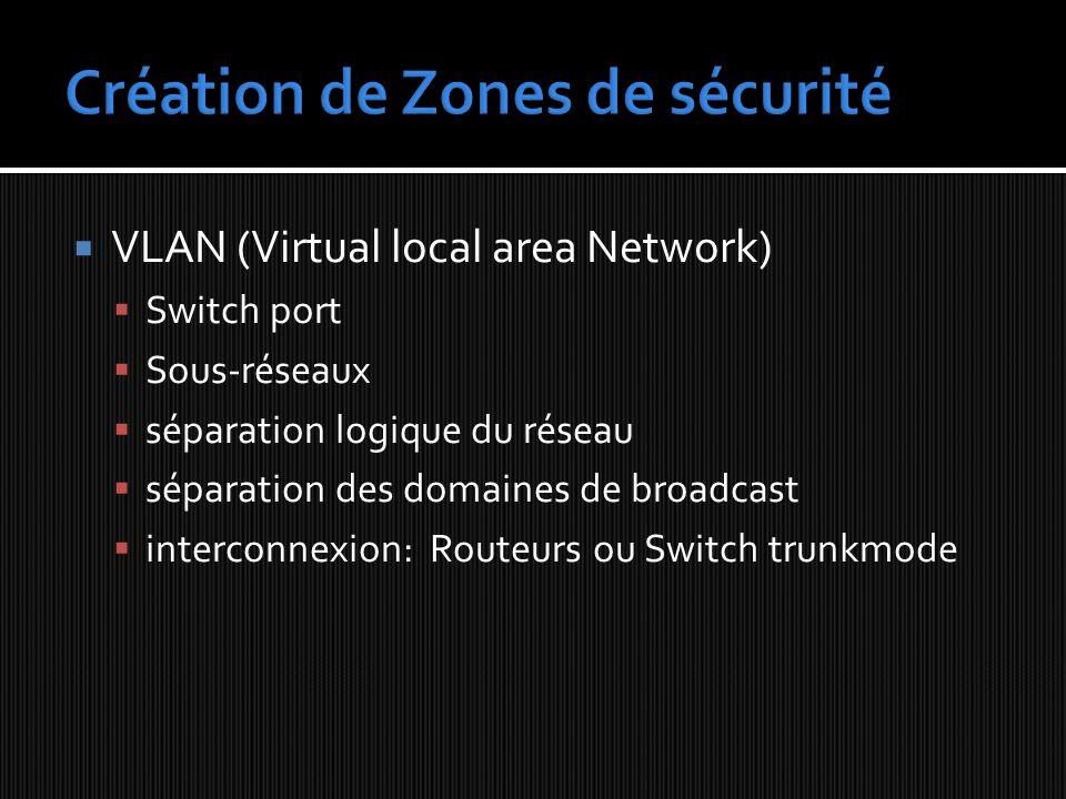 VLAN (Virtual local area Network) Switch port Sous-réseaux séparation logique du réseau séparation des domaines de broadcast interconnexion: Routeurs