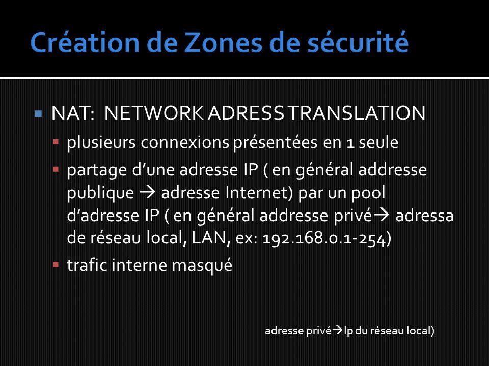 NAT: NETWORK ADRESS TRANSLATION plusieurs connexions présentées en 1 seule partage dune adresse IP ( en général addresse publique adresse Internet) pa