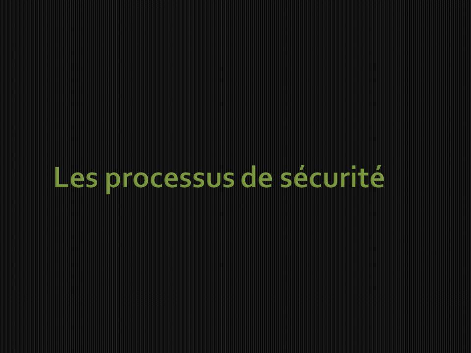 scanne: mémoire, disques, e- mail mise à jour du fichier définition des virus mode heuristique