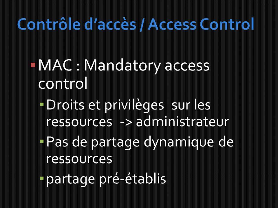 MAC : Mandatory access control Droits et privilèges sur les ressources -> administrateur Pas de partage dynamique de ressources partage pré-établis