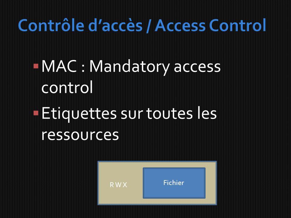 r MAC : Mandatory access control Etiquettes sur toutes les ressources Fichier R W X