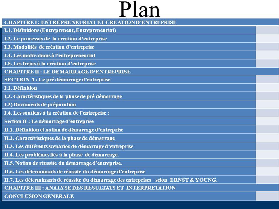 Plan CHAPITRE I : ENTREPRENEURIAT ET CREATION DENTREPRISE I.1. Définitions (Entrepreneur, Entrepreneuriat) I.2. Le processus de la création dentrepris