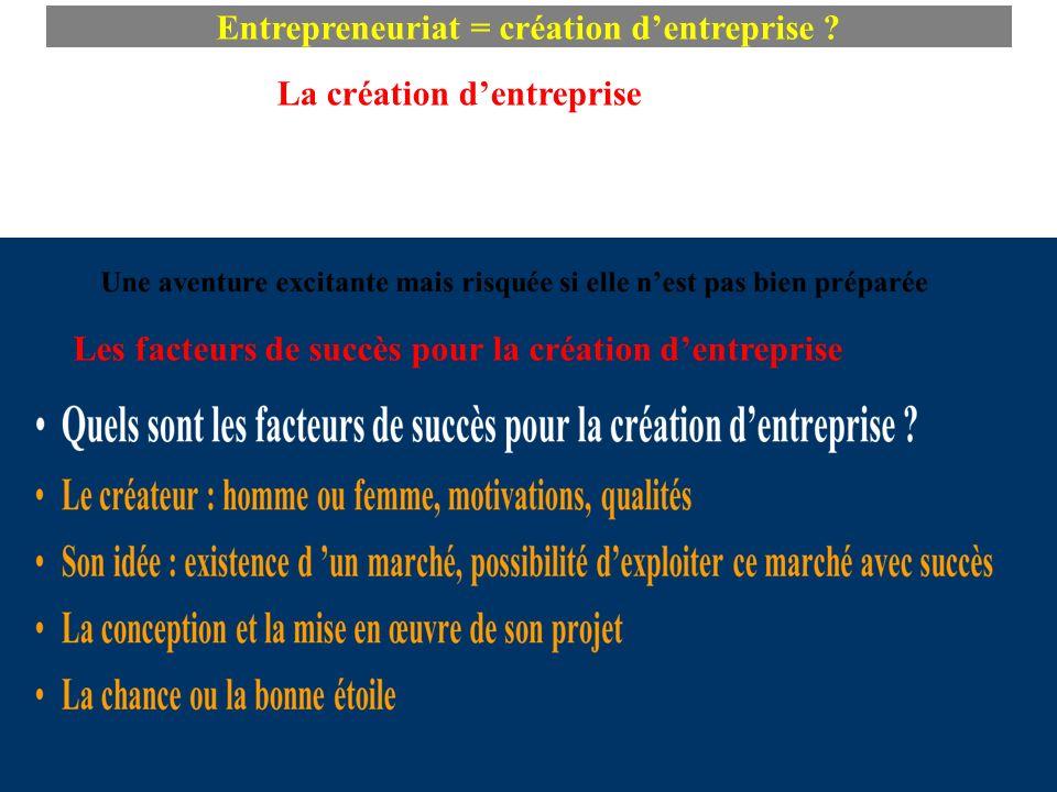 Les facteurs de succès pour la création dentreprise Entrepreneuriat = création dentreprise ? La création dentreprise