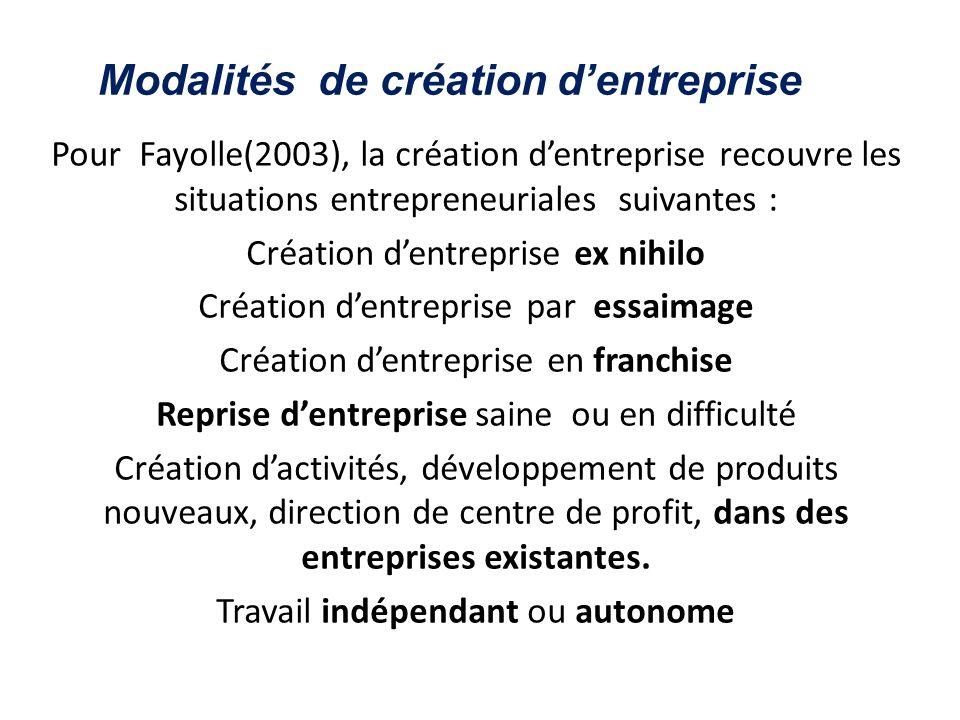 Modalités de création dentreprise Pour Fayolle(2003), la création dentreprise recouvre les situations entrepreneuriales suivantes : Création dentrepri