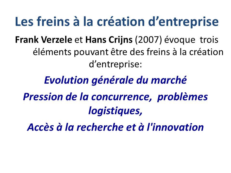 Les freins à la création dentreprise Frank Verzele et Hans Crijns (2007) évoque trois éléments pouvant être des freins à la création dentreprise: Evol