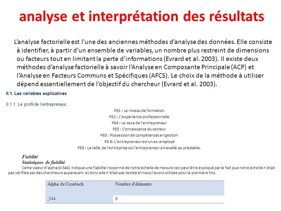 analyse et interprétation des résultats Lanalyse factorielle est lune des anciennes méthodes danalyse des données. Elle consiste à identifier, à parti